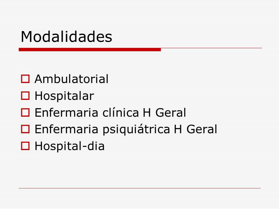 Modalidades Ambulatorial Hospitalar Enfermaria clínica H Geral Enfermaria psiquiátrica H Geral Hospital-dia