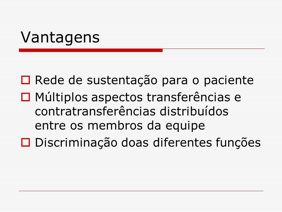 Vantagens Rede de sustentação para o paciente Múltiplos aspectos transferências e contratransferências distribuídos entre os membros da equipe Discrim
