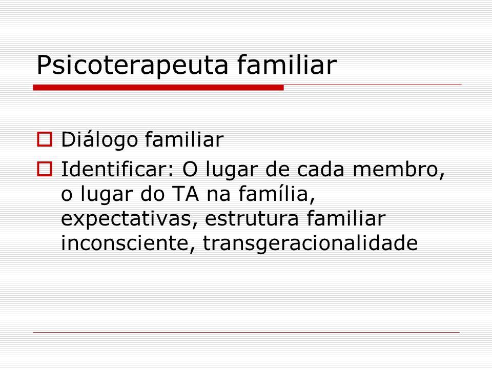 Psicoterapeuta familiar Diálogo familiar Identificar: O lugar de cada membro, o lugar do TA na família, expectativas, estrutura familiar inconsciente,