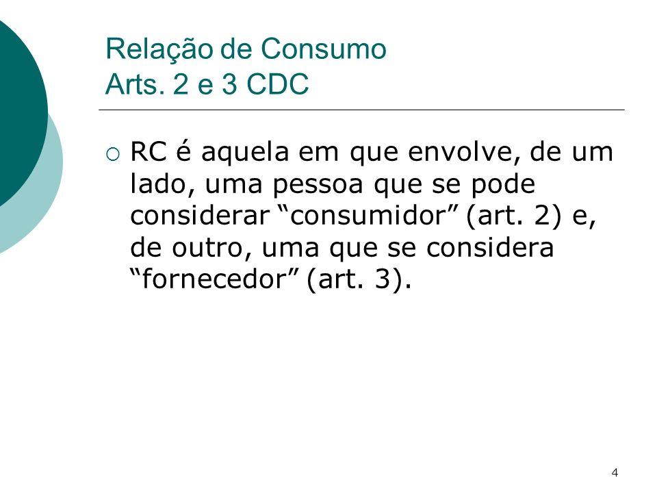 5 Publicidade Enganosa ou Abusiva do CDC.