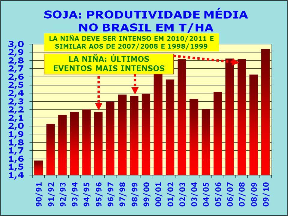 LA NIÑA DEVE SER INTENSO EM 2010/2011 E SIMILAR AOS DE 2007/2008 E 1998/1999 LA NIÑA: ÚLTIMOS EVENTOS MAIS INTENSOS
