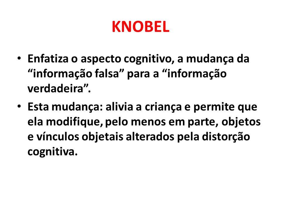 KNOBEL Enfatiza o aspecto cognitivo, a mudança da informação falsa para a informação verdadeira. Esta mudança: alivia a criança e permite que ela modi