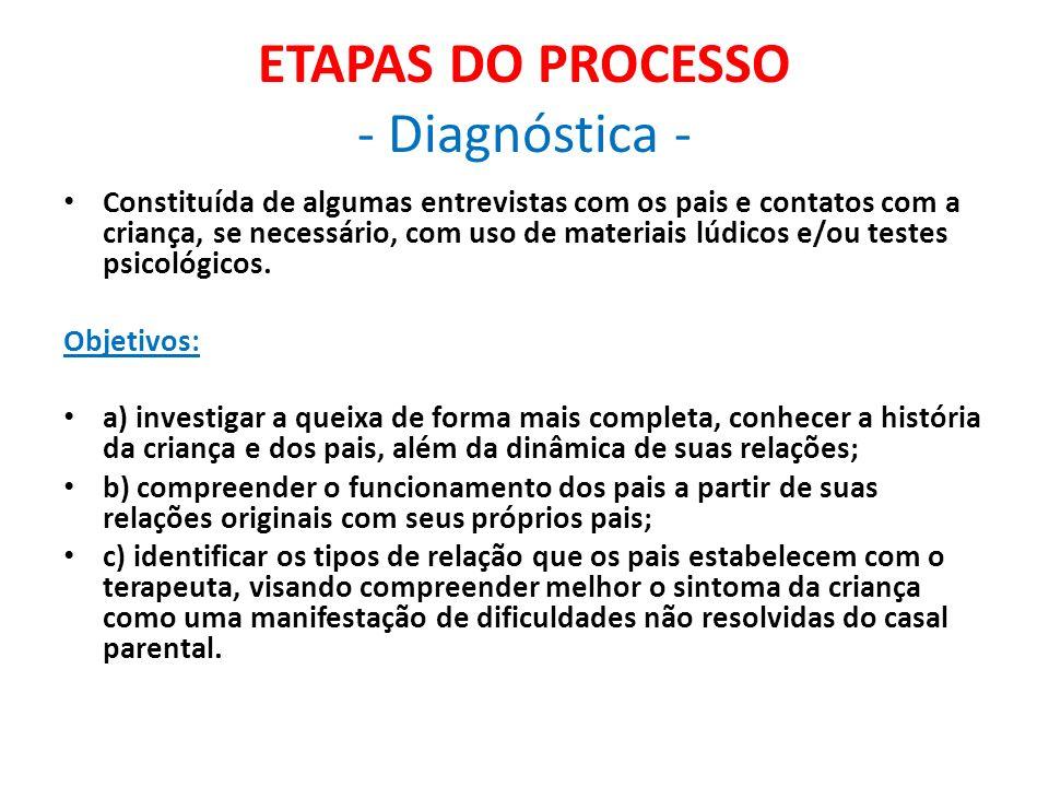 ETAPAS DO PROCESSO - Diagnóstica - Constituída de algumas entrevistas com os pais e contatos com a criança, se necessário, com uso de materiais lúdico