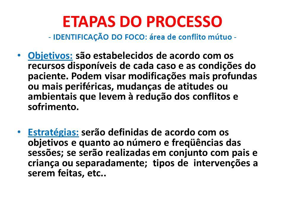 ETAPAS DO PROCESSO - IDENTIFICAÇÃO DO FOCO: área de conflito mútuo - Objetivos: são estabelecidos de acordo com os recursos disponíveis de cada caso e