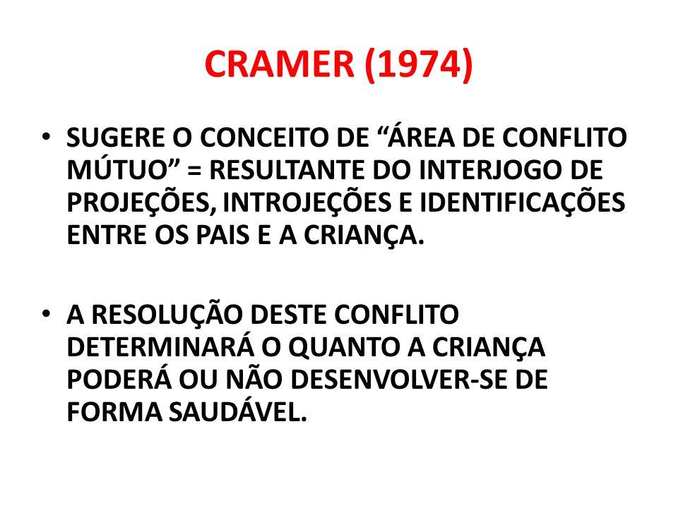 CRAMER (1974) SUGERE O CONCEITO DE ÁREA DE CONFLITO MÚTUO = RESULTANTE DO INTERJOGO DE PROJEÇÕES, INTROJEÇÕES E IDENTIFICAÇÕES ENTRE OS PAIS E A CRIAN