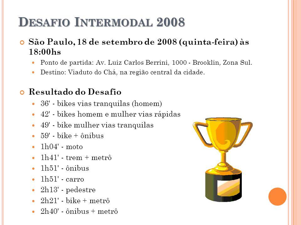 D ESAFIO I NTERMODAL 2008 São Paulo, 18 de setembro de 2008 (quinta-feira) às 18:00hs Ponto de partida: Av. Luiz Carlos Berrini, 1000 - Brooklin, Zona