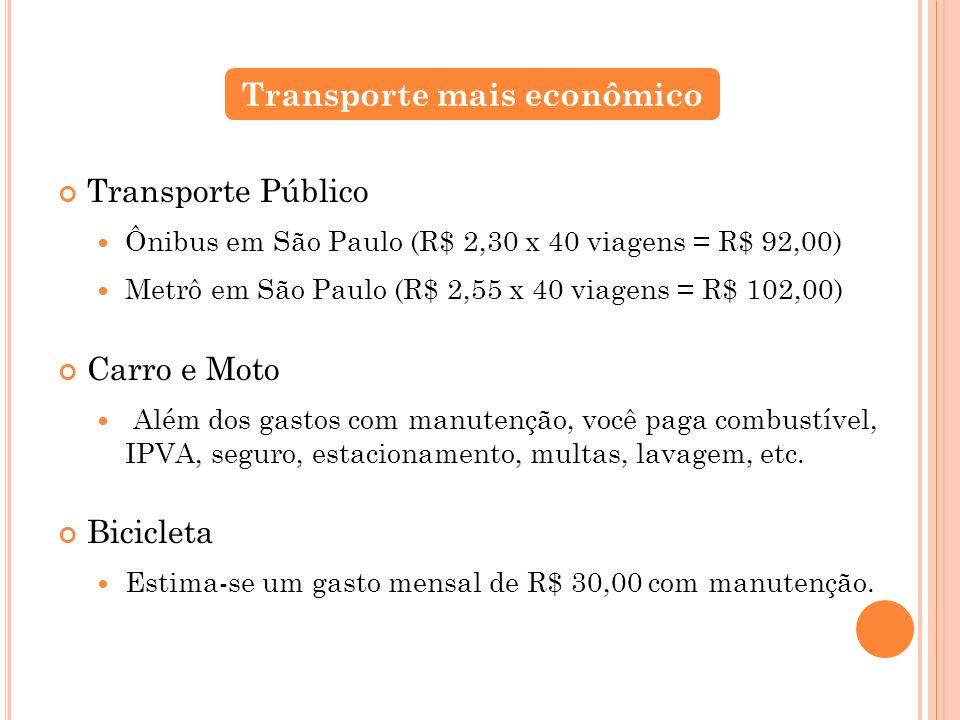 Transporte Público Ônibus em São Paulo (R$ 2,30 x 40 viagens = R$ 92,00) Metrô em São Paulo (R$ 2,55 x 40 viagens = R$ 102,00) Carro e Moto Além dos g