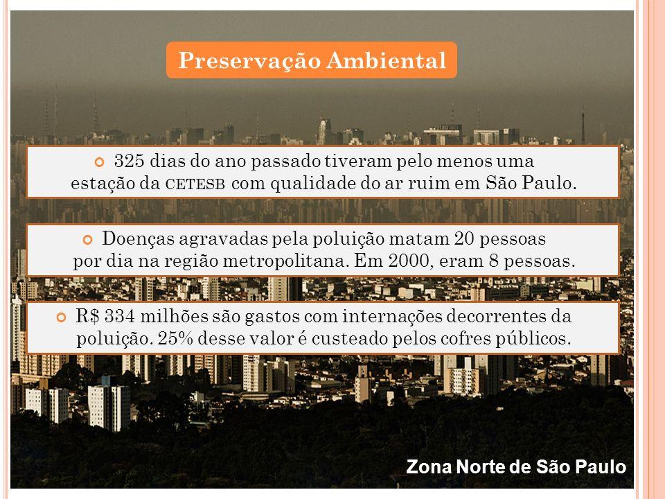 325 dias do ano passado tiveram pelo menos uma estação da CETESB com qualidade do ar ruim em São Paulo. Doenças agravadas pela poluição matam 20 pesso