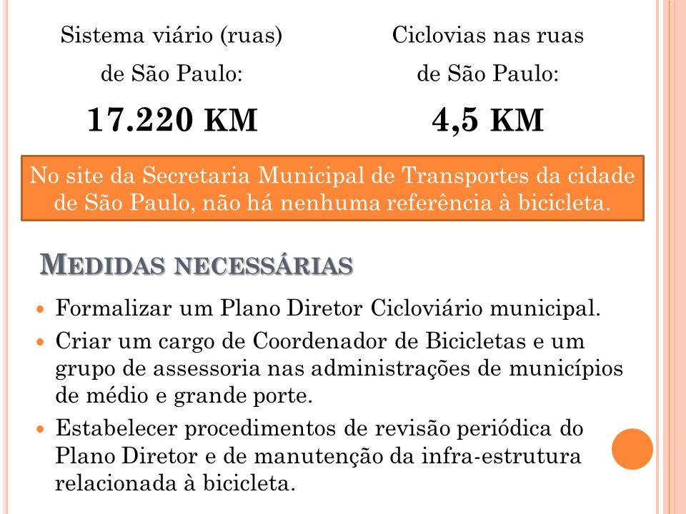 Formalizar um Plano Diretor Cicloviário municipal. Criar um cargo de Coordenador de Bicicletas e um grupo de assessoria nas administrações de municípi