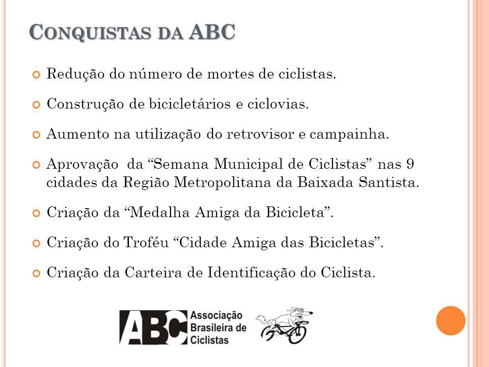 C ONQUISTAS DA ABC Redução do número de mortes de ciclistas. Construção de bicicletários e ciclovias. Aumento na utilização do retrovisor e campainha.