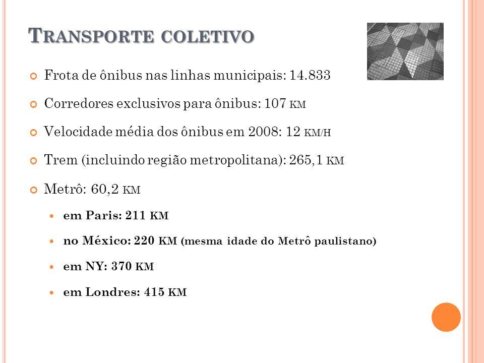 T RANSPORTE COLETIVO Frota de ônibus nas linhas municipais: 14.833 Corredores exclusivos para ônibus: 107 KM Velocidade média dos ônibus em 2008: 12 K