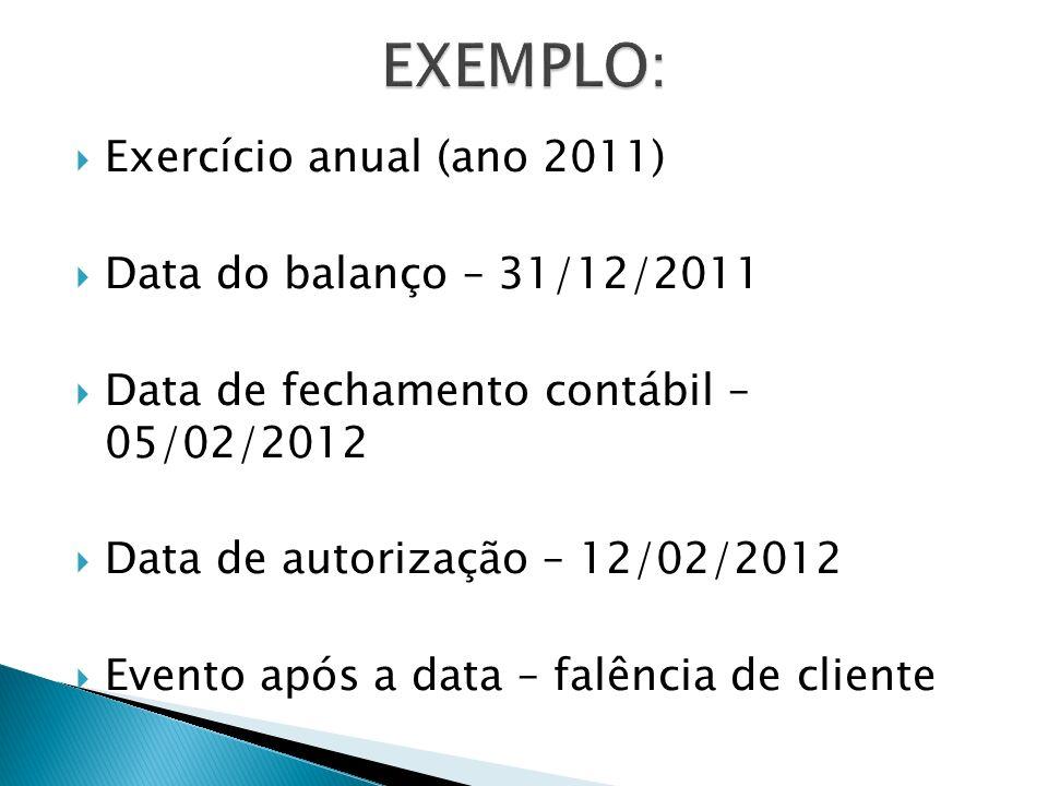 Exercício anual (ano 2011) Data do balanço – 31/12/2011 Data de fechamento contábil – 05/02/2012 Data de autorização – 12/02/2012 Evento após a data –