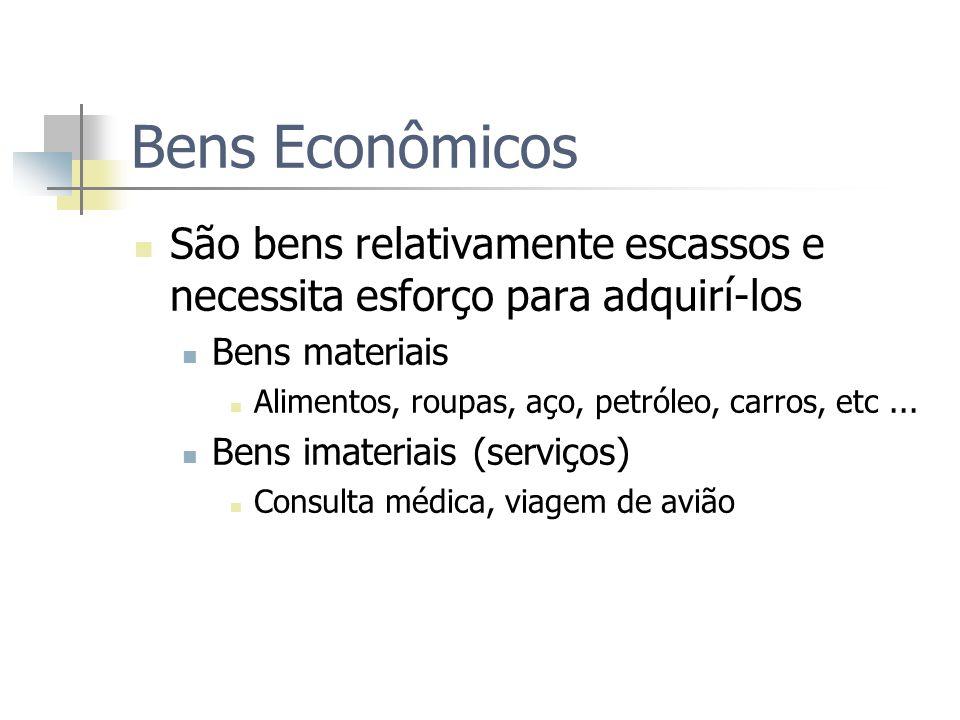 Bens Materiais Bens de Consumo São aqueles utilizados diretamente para a satisfação das necessidades humanas.