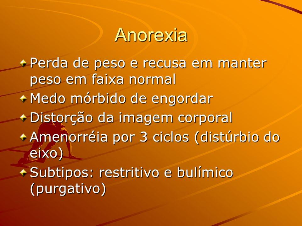 Anorexia Perda de peso e recusa em manter peso em faixa normal Medo mórbido de engordar Distorção da imagem corporal Amenorréia por 3 ciclos (distúrbi