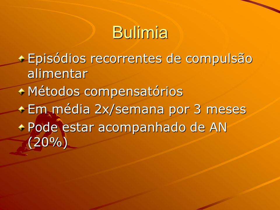 Bulimia Episódios recorrentes de compulsão alimentar Métodos compensatórios Em média 2x/semana por 3 meses Pode estar acompanhado de AN (20%)