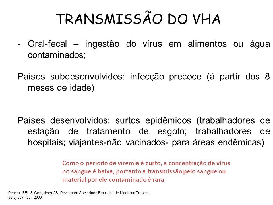 TRANSMISSÃO DO VHA Pereira, FEL & Gonçalves CS. Revista da Sociedade Brasileira de Medicina Tropical 36(3):387-400, 2003 -Oral-fecal – ingestão do vír