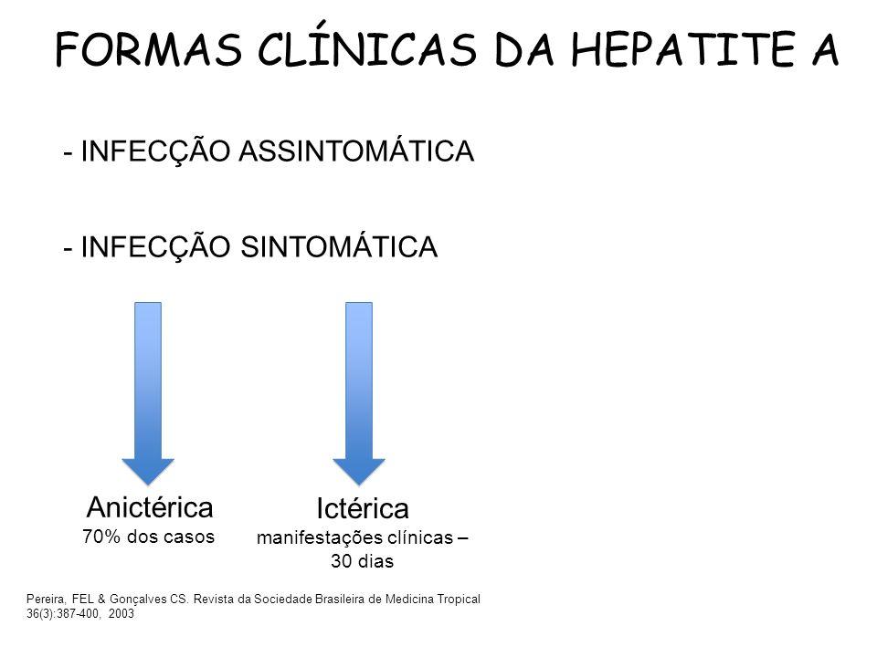 FORMAS CLÍNICAS DA HEPATITE A Pereira, FEL & Gonçalves CS. Revista da Sociedade Brasileira de Medicina Tropical 36(3):387-400, 2003 - INFECÇÃO ASSINTO