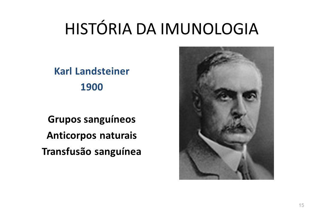 HISTÓRIA DA IMUNOLOGIA Karl Landsteiner 1900 Grupos sanguíneos Anticorpos naturais Transfusão sanguínea 15
