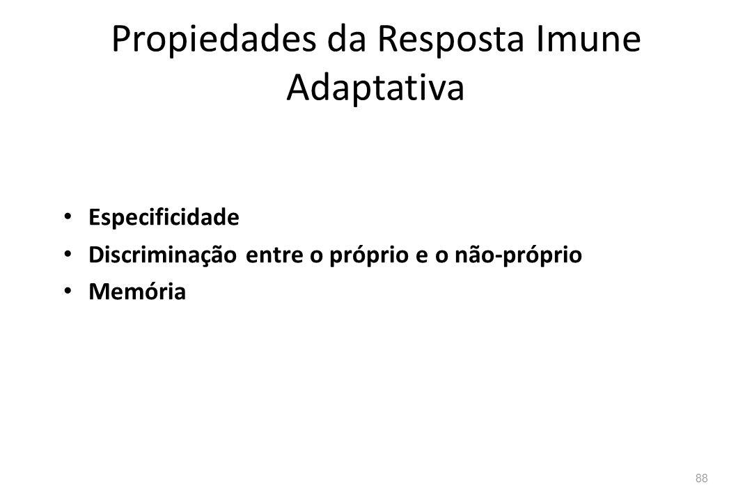 Propiedades da Resposta Imune Adaptativa Especificidade Discriminação entre o próprio e o não-próprio Memória 88