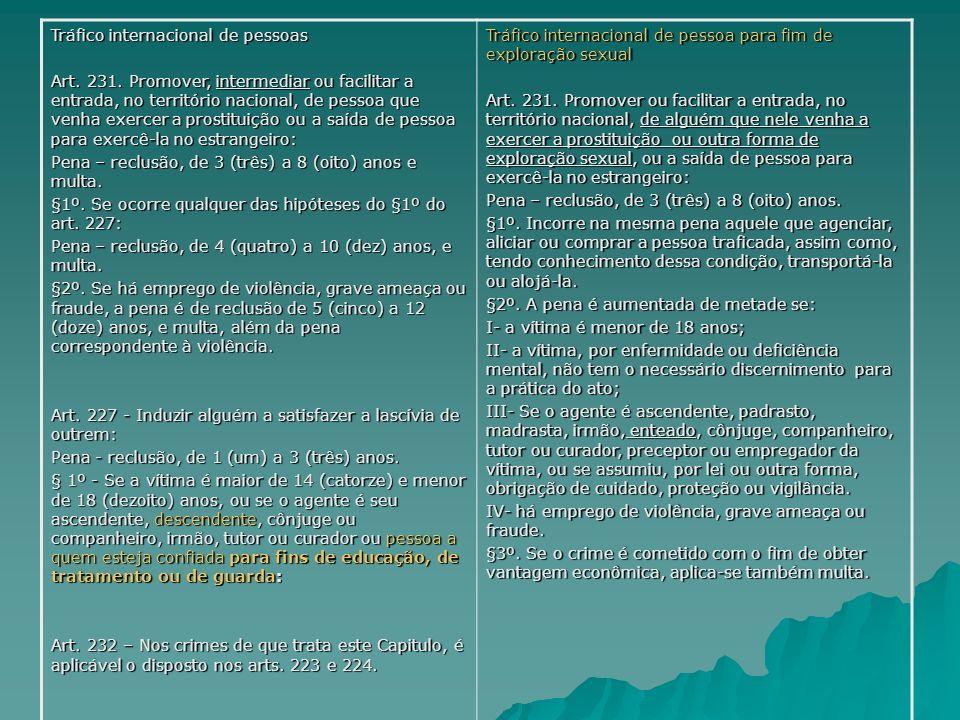 b) Alterações legislativas - Nova rubrica do tipo - Caput: retirada do verbo intermediar.§1º: inserção da conduta - §2º: aumento de pena.
