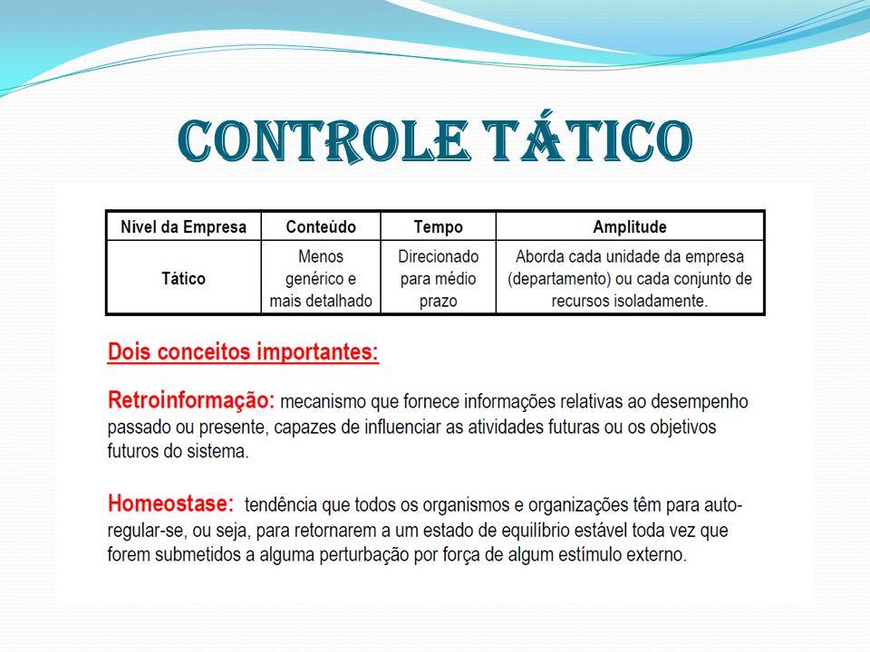 Controle tático