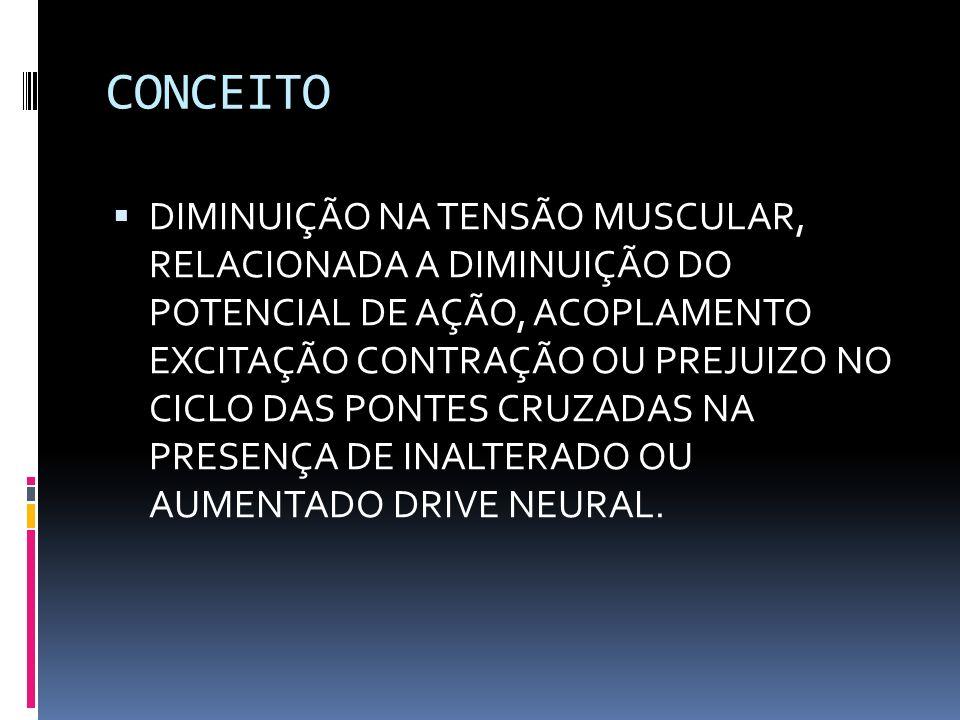 MANIFESTAÇÃO DA FADIGA 1)AFERÊNCIA SENSORIAL PARA SNC.