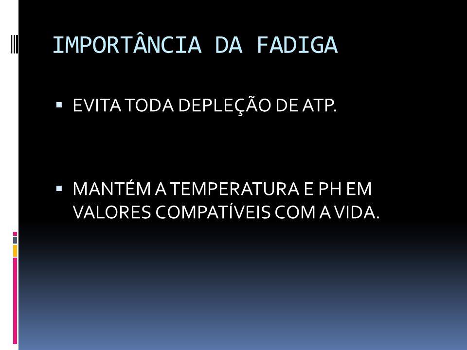 HIPÓTESES 1) CONDUÇÃO ELÉTRICA.2) LIBERAÇÃO E RESGATE DE CÁLCIO.