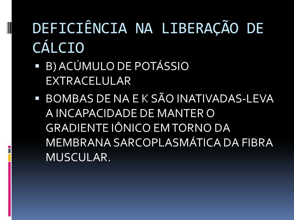 DEFICIÊNCIA NA LIBERAÇÃO DE CÁLCIO DIFICULDADE DE PROPAGAR O POTENCIAL DE AÇÃO PELOS TÚBULOS T- REDUÇÃO NA LIBERAÇÃO DE CA2+ PARA O CITOPLASMA.