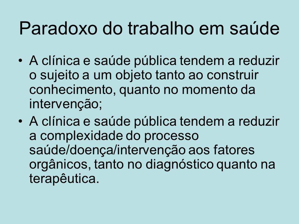 Paradoxo do trabalho em saúde A clínica e saúde pública tendem a reduzir o sujeito a um objeto tanto ao construir conhecimento, quanto no momento da i