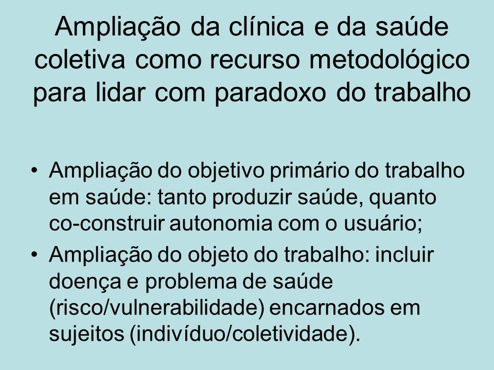 Ampliação da clínica e da saúde coletiva como recurso metodológico para lidar com paradoxo do trabalho Ampliação do objetivo primário do trabalho em s