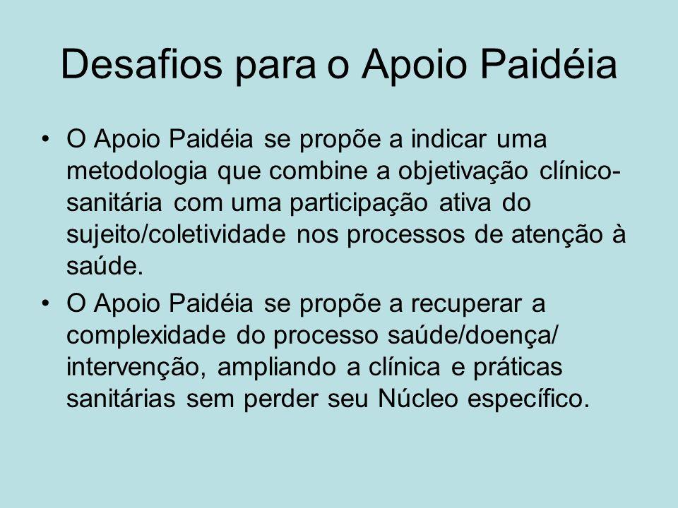 Desafios para o Apoio Paidéia O Apoio Paidéia se propõe a indicar uma metodologia que combine a objetivação clínico- sanitária com uma participação ativa do sujeito/coletividade nos processos de atenção à saúde.