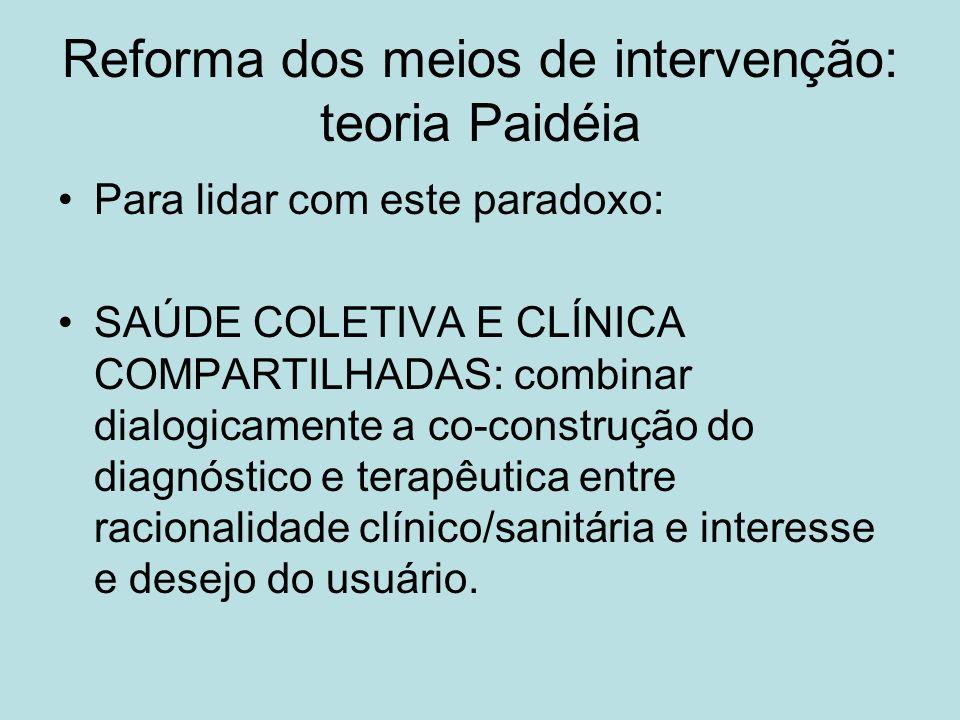 Reforma dos meios de intervenção: teoria Paidéia Para lidar com este paradoxo: SAÚDE COLETIVA E CLÍNICA COMPARTILHADAS: combinar dialogicamente a co-c