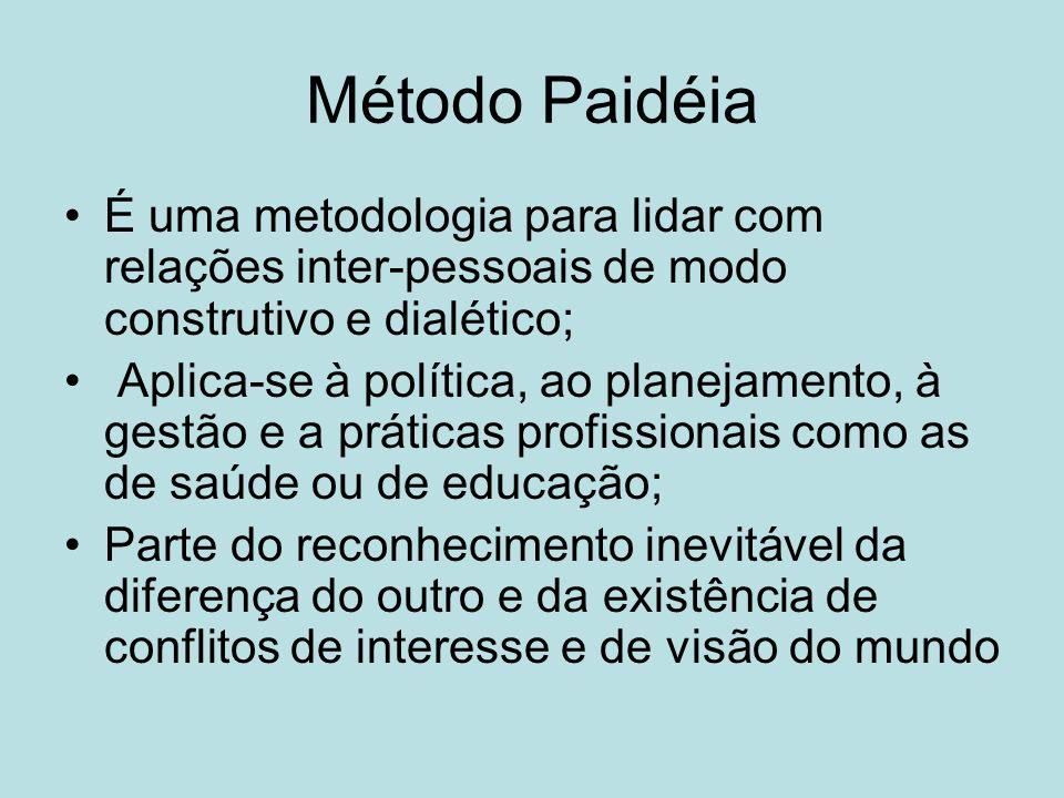 Método Paidéia É uma metodologia para lidar com relações inter-pessoais de modo construtivo e dialético; Aplica-se à política, ao planejamento, à gest