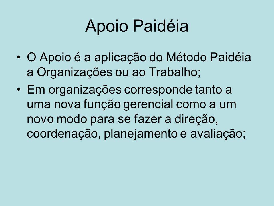 Apoio Paidéia O Apoio é a aplicação do Método Paidéia a Organizações ou ao Trabalho; Em organizações corresponde tanto a uma nova função gerencial como a um novo modo para se fazer a direção, coordenação, planejamento e avaliação;