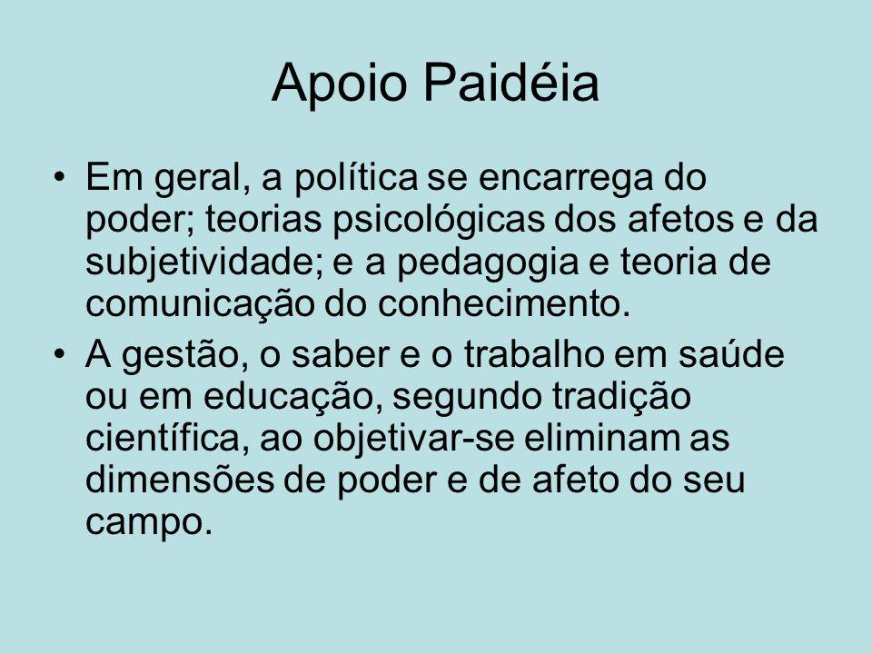 Apoio Paidéia Em geral, a política se encarrega do poder; teorias psicológicas dos afetos e da subjetividade; e a pedagogia e teoria de comunicação do