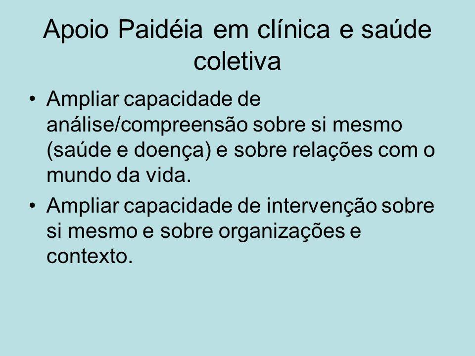 Apoio Paidéia em clínica e saúde coletiva Ampliar capacidade de análise/compreensão sobre si mesmo (saúde e doença) e sobre relações com o mundo da vida.