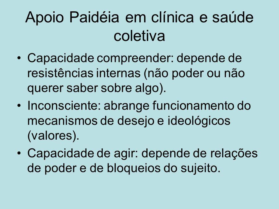 Apoio Paidéia em clínica e saúde coletiva Capacidade compreender: depende de resistências internas (não poder ou não querer saber sobre algo).