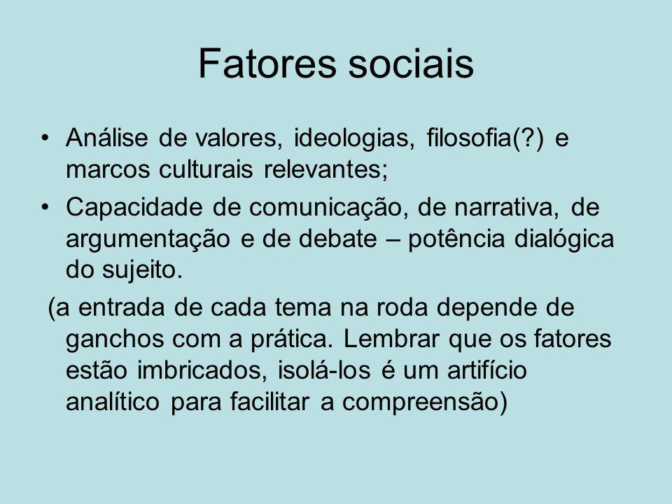 Fatores sociais Análise de valores, ideologias, filosofia(?) e marcos culturais relevantes; Capacidade de comunicação, de narrativa, de argumentação e de debate – potência dialógica do sujeito.