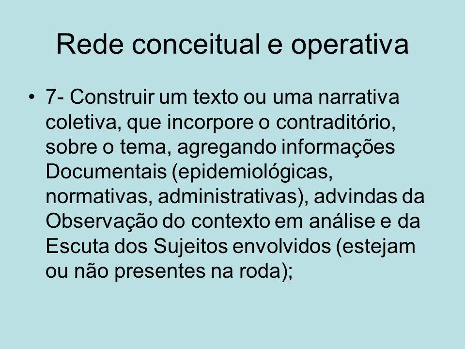 Rede conceitual e operativa 7- Construir um texto ou uma narrativa coletiva, que incorpore o contraditório, sobre o tema, agregando informações Docume