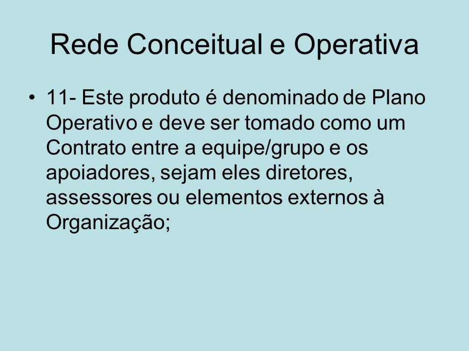 Rede Conceitual e Operativa 11- Este produto é denominado de Plano Operativo e deve ser tomado como um Contrato entre a equipe/grupo e os apoiadores, sejam eles diretores, assessores ou elementos externos à Organização;