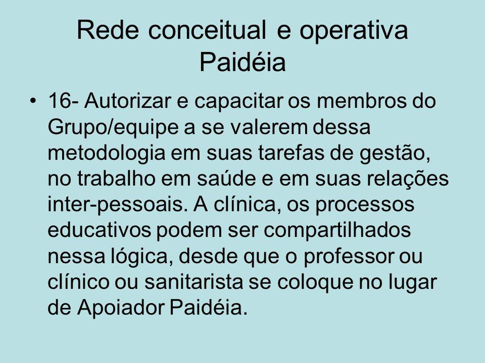 Rede conceitual e operativa Paidéia 16- Autorizar e capacitar os membros do Grupo/equipe a se valerem dessa metodologia em suas tarefas de gestão, no trabalho em saúde e em suas relações inter-pessoais.