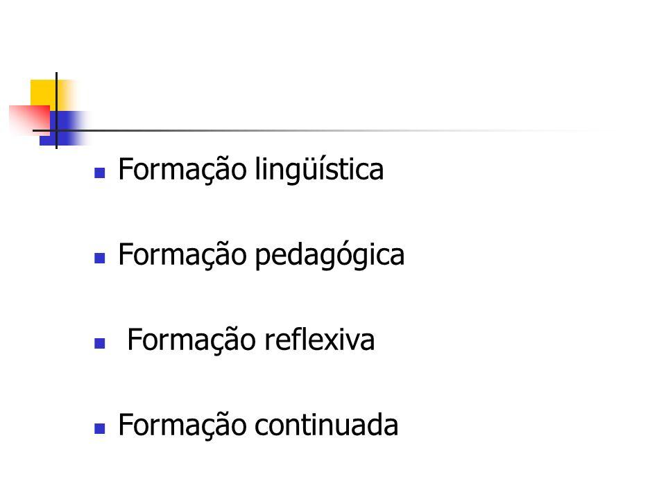 Formação lingüística Formação pedagógica Formação reflexiva Formação continuada