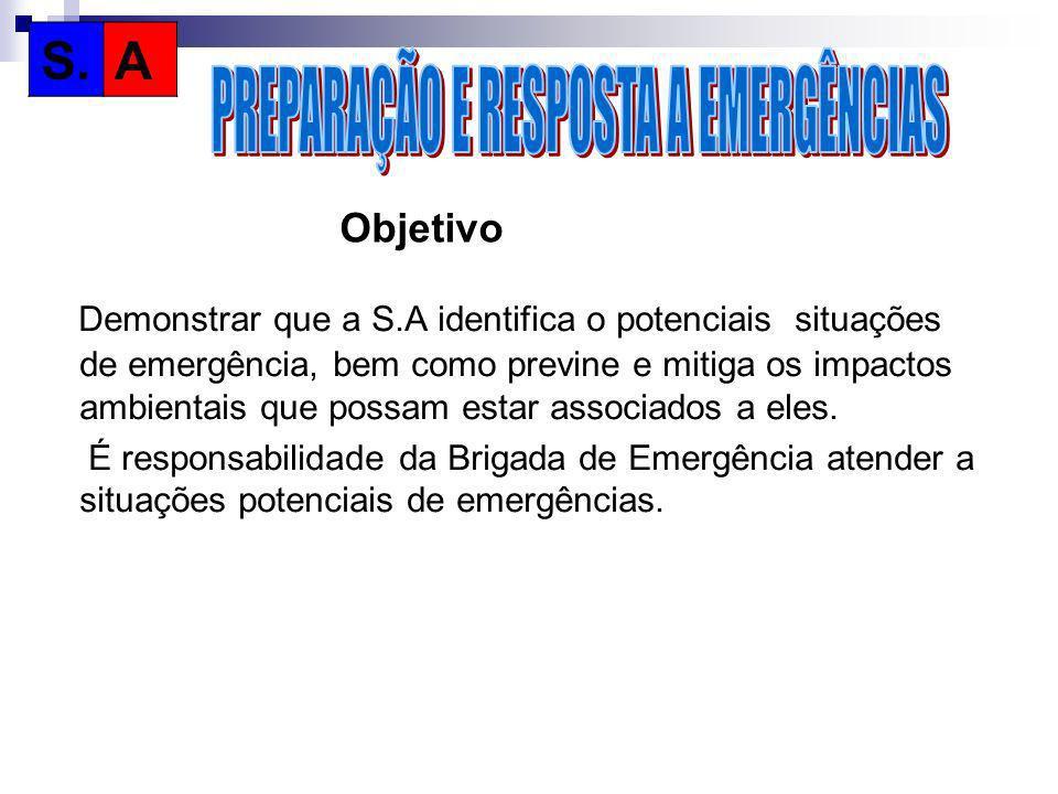 Demonstrar que a S.A identifica o potenciais situações de emergência, bem como previne e mitiga os impactos ambientais que possam estar associados a e