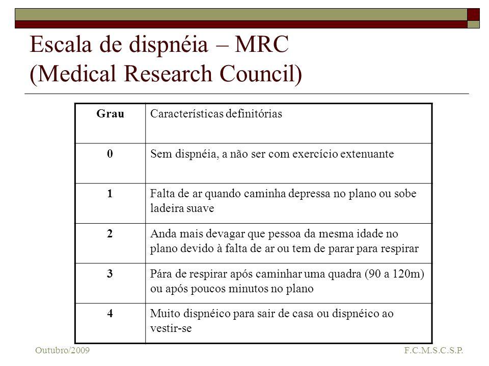 Escala de dispnéia – MRC (Medical Research Council) GrauCaracterísticas definitórias 0Sem dispnéia, a não ser com exercício extenuante 1Falta de ar qu