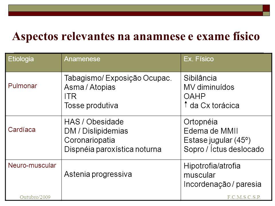 Aspectos relevantes na anamnese e exame físico EtiologiaAnameneseEx. Físico Pulmonar Tabagismo/ Exposição Ocupac. Asma / Atopias ITR Tosse produtiva S