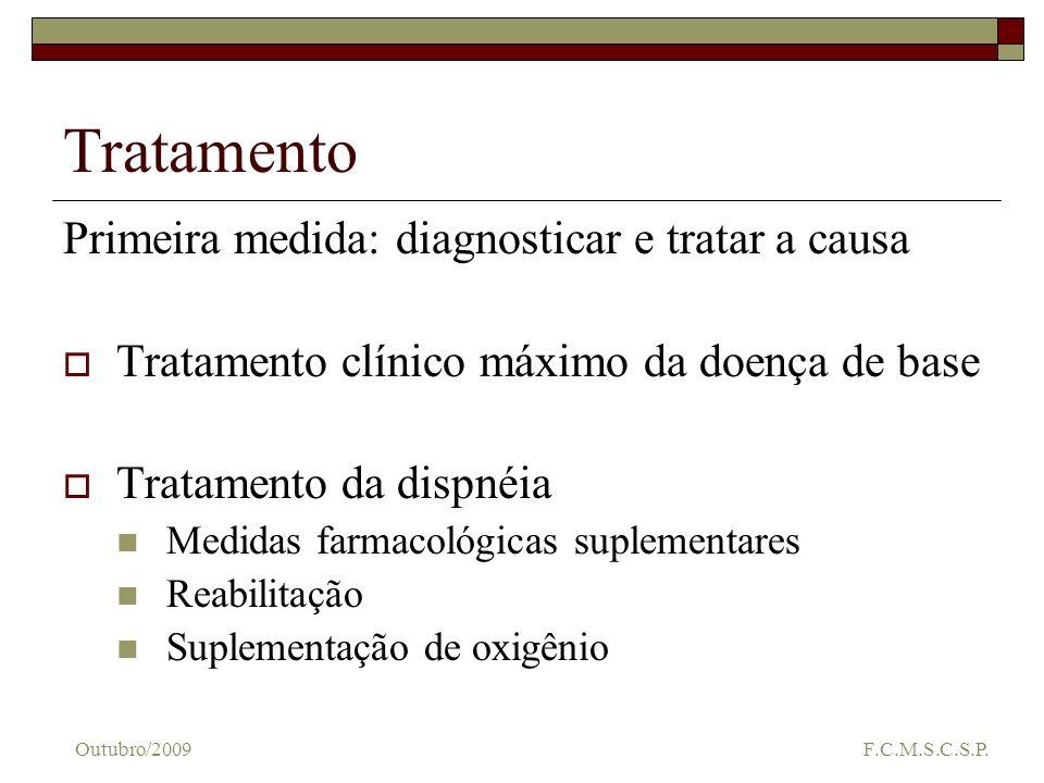 Tratamento Primeira medida: diagnosticar e tratar a causa Tratamento clínico máximo da doença de base Tratamento da dispnéia Medidas farmacológicas su