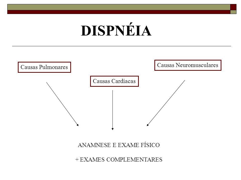 Causas Pulmonares Causas Cardíacas Causas Neuromusculares ANAMNESE E EXAME FÍSICO + EXAMES COMPLEMENTARES DISPNÉIA