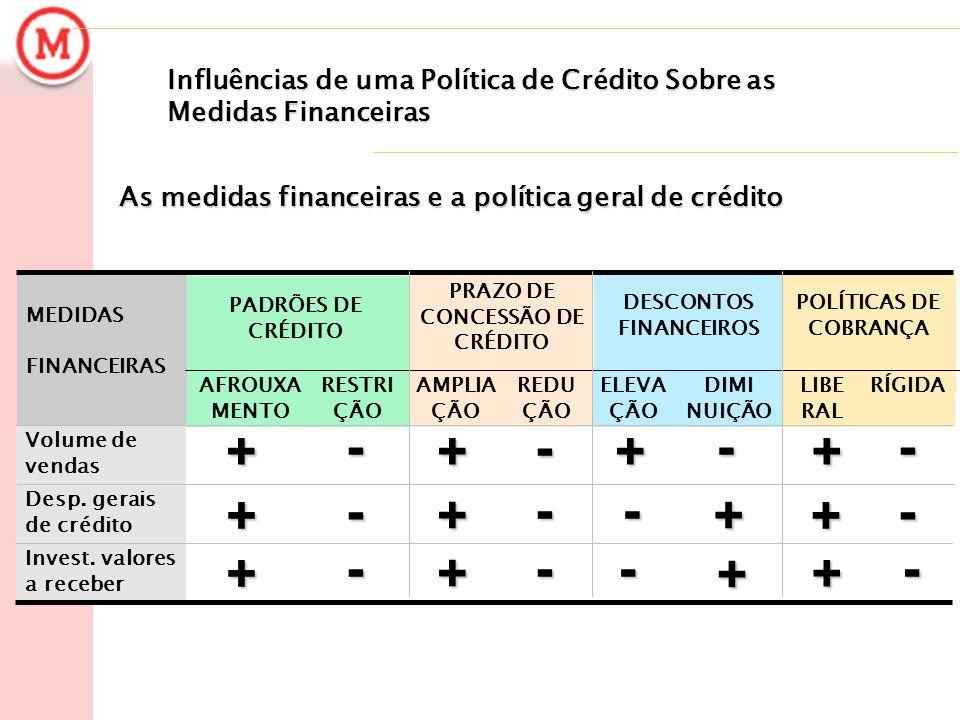 Influências de uma Política de Crédito Sobre as Medidas Financeiras POLÍTICAS DE COBRANÇA DESCONTOS FINANCEIROS PRAZO DE CONCESSÃO DE CRÉDITO PADRÕES