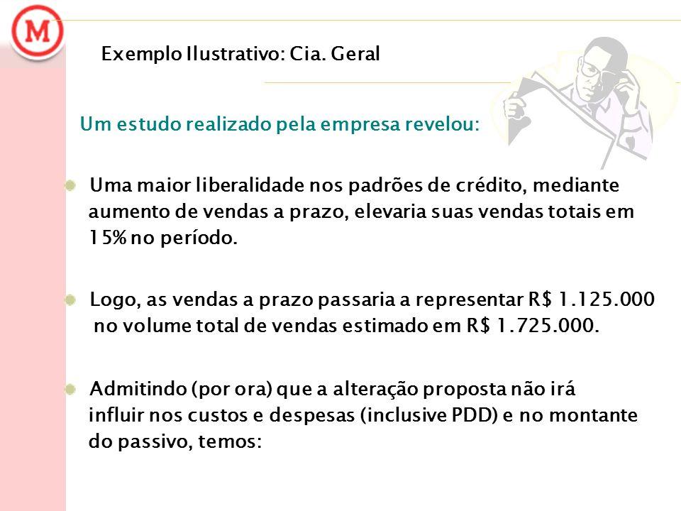 Exemplo Ilustrativo: Cia. Geral Um estudo realizado pela empresa revelou: Logo, as vendas a prazo passaria a representar R$ 1.125.000 no volume total