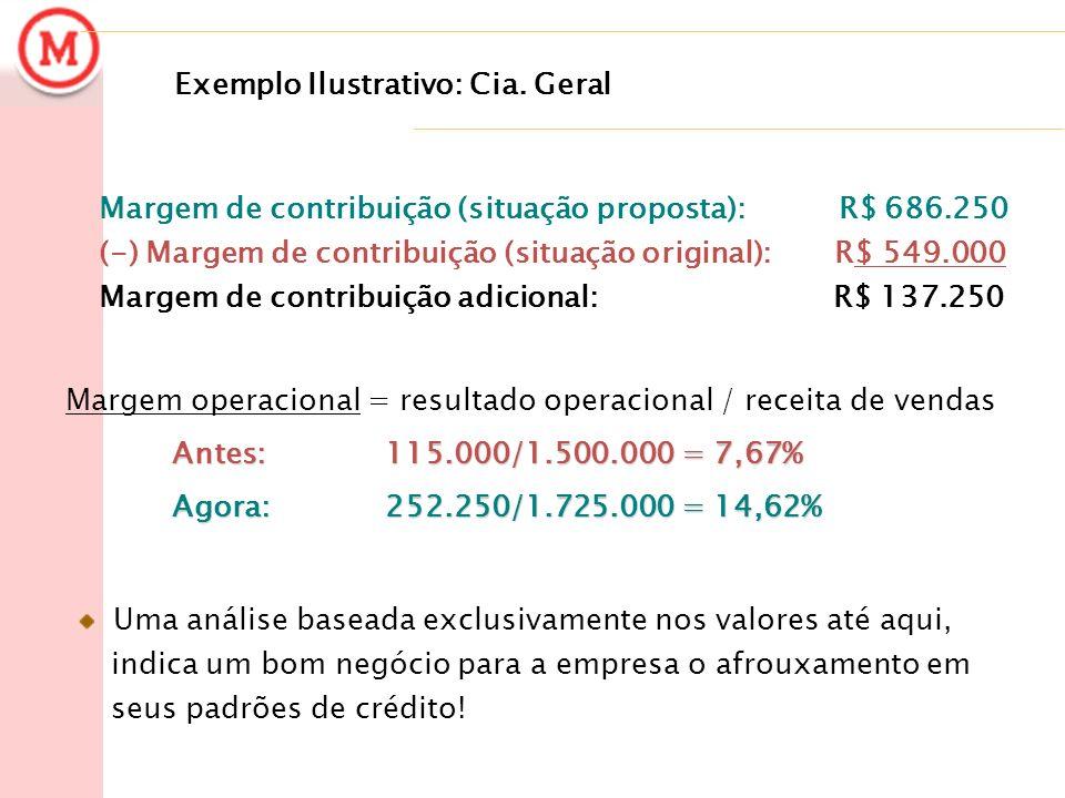 Exemplo Ilustrativo: Cia. Geral Margem de contribuição (situação proposta): R$ 686.250 (-) Margem de contribuição (situação original): R$ 549.000 Marg